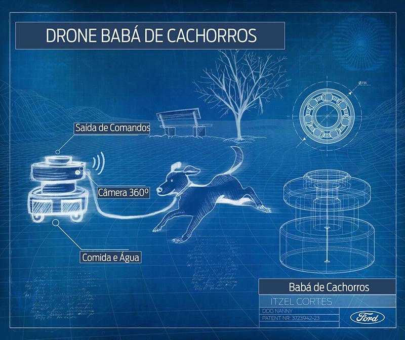"Drone ""Babá de Cachorros"""
