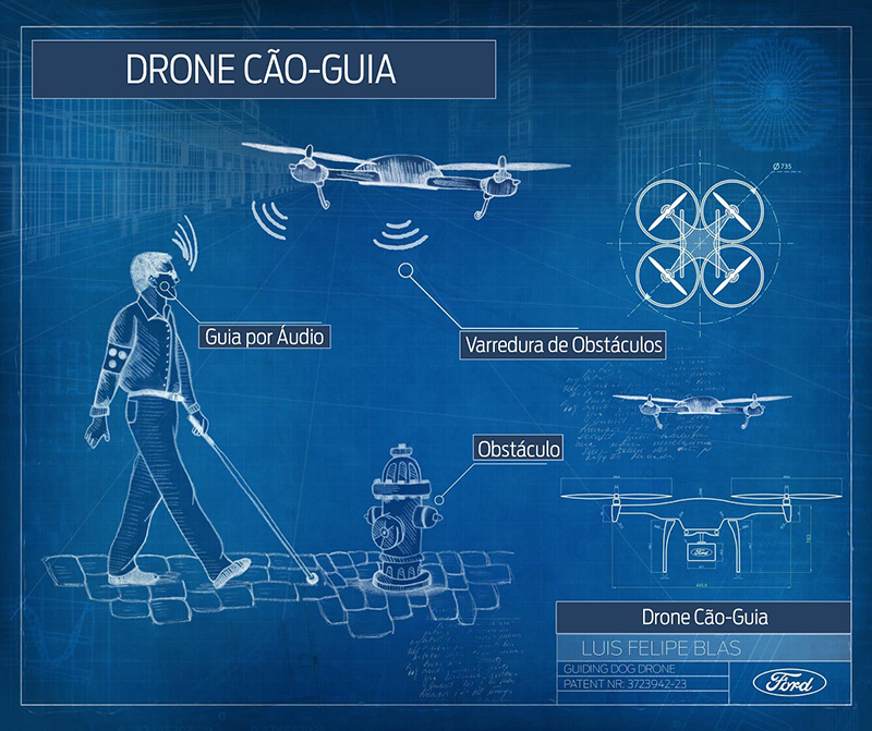 """Drone """"Cão-Guia Inteligente"""""""