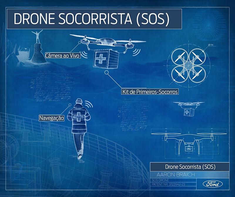 """Drone """"SOS"""""""