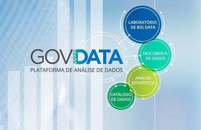Plataforma Govdata identifica irregularidades no pagamento de benefícios sociais após cruzamento de bilhões de dados