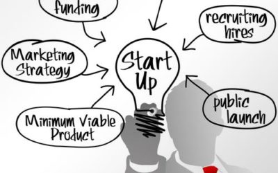 MCTIC E MDIC vão unificar programas de poio às Start Ups